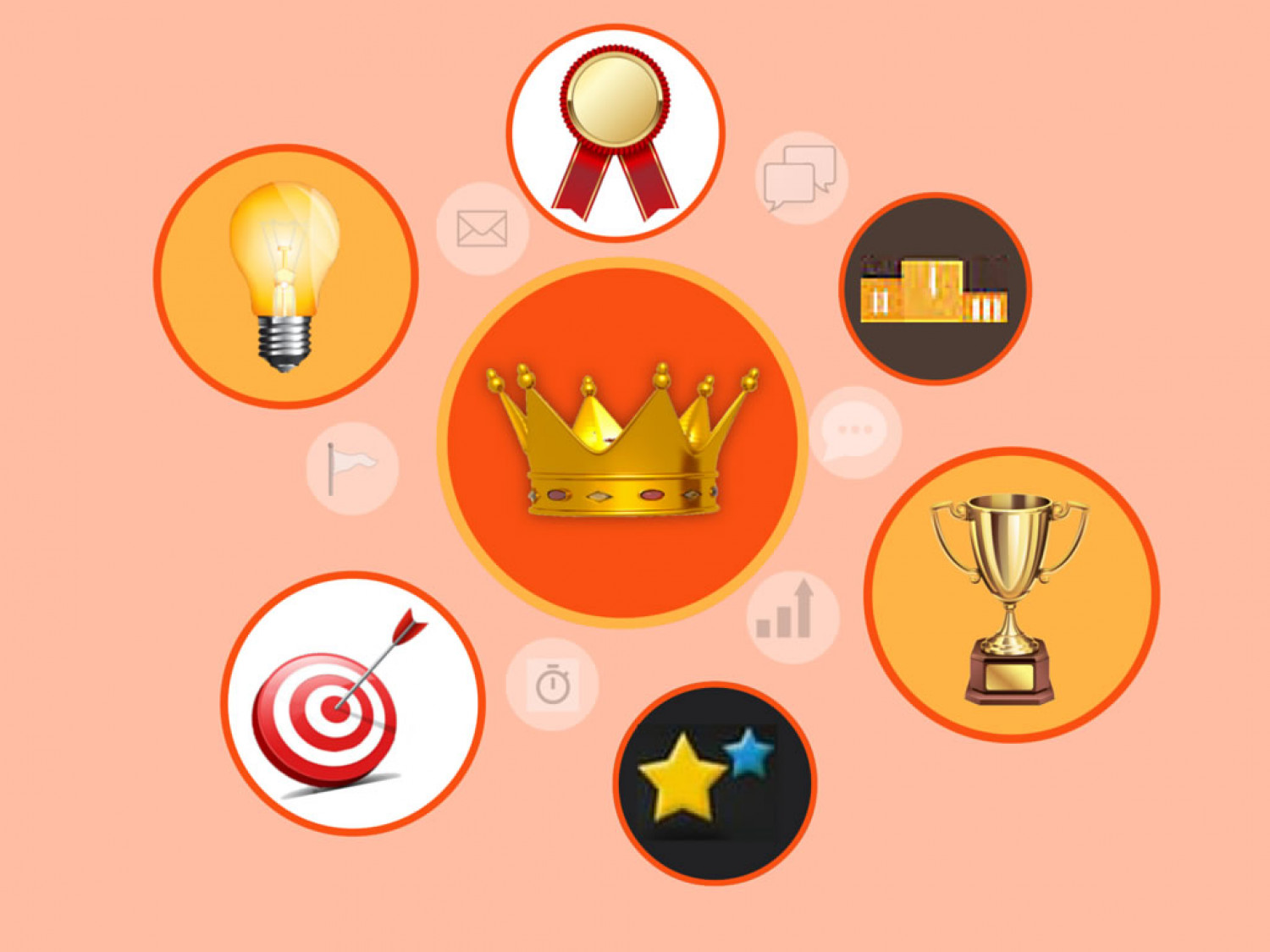 Applying Gamification in E-Learning Courses