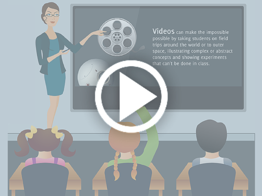 Capturing the essence of learning with Videos