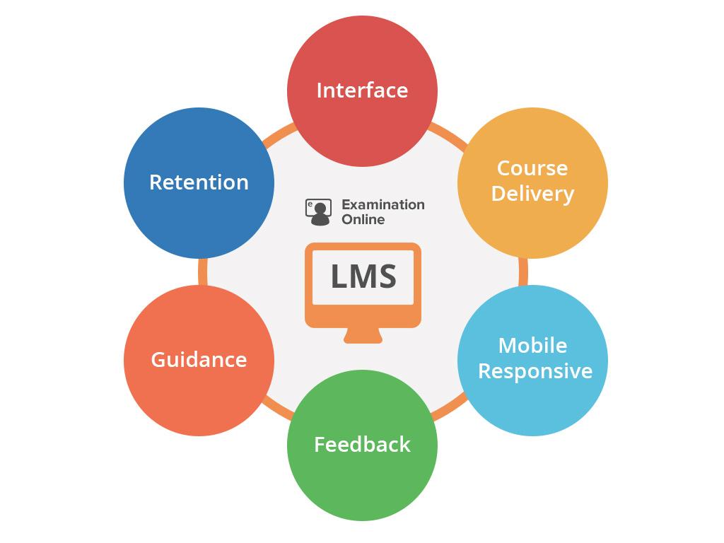 LMS-6-secret-techniques-to-improve-your-LMS