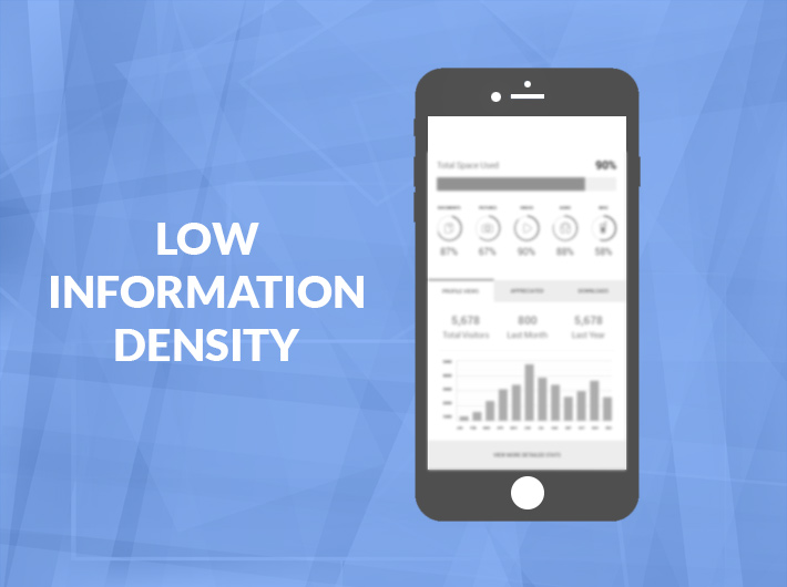 mobile-learning-design-low-information-density