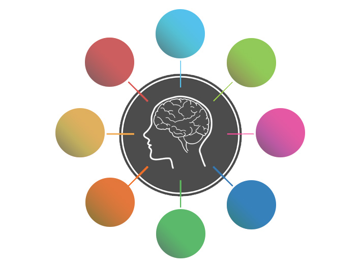 color-psychology in elearning